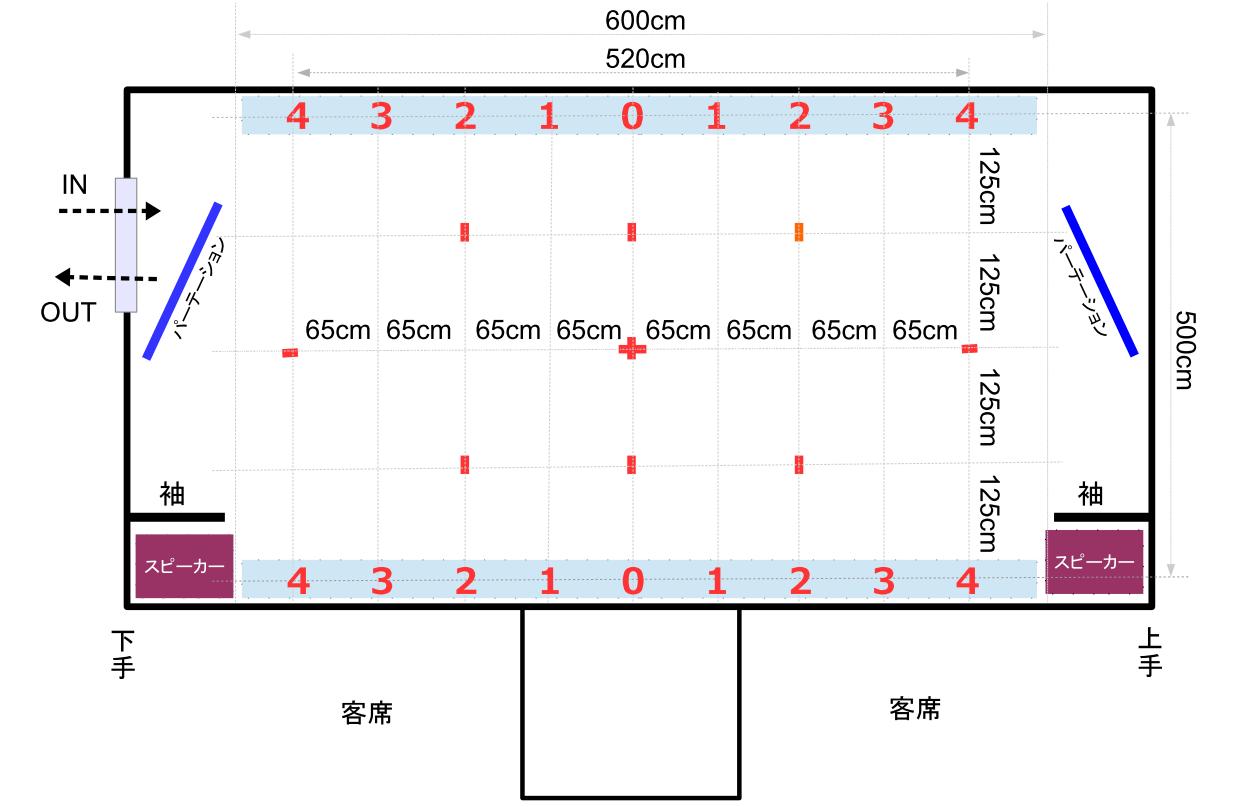 showbox 場ミリ配置 ※改訂版